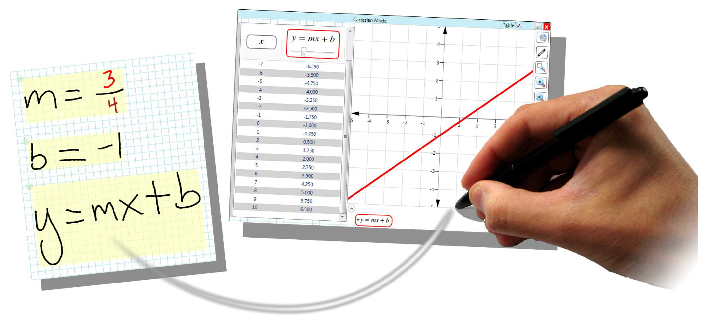 Math Software For Tablet Pcs And Interactive Whiteboards