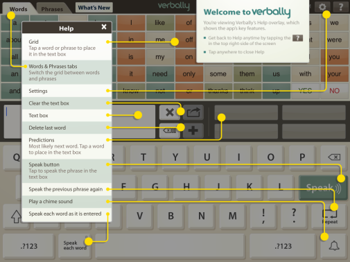 Verbally-Qwerty Keyboard