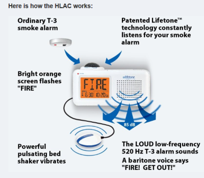 Lifetone Fire Alarm Clock - How it works