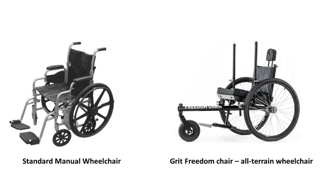 standard-vs-all-terrain wheelchair
